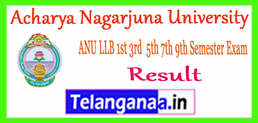 ANU LLB Acharya Nagarjuna University 1st 3rd 5th 7th 9th Semester Result 2017