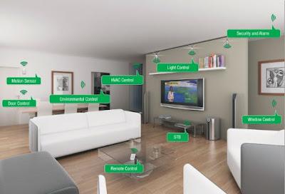 konsep smart home untuk desain rumah minimalis modern