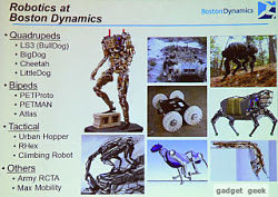 Robotics at Boston Dynamics