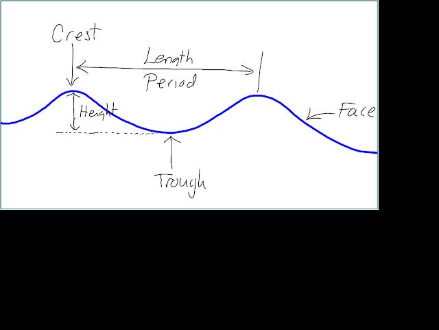 volcano formation diagram parts
