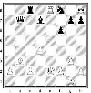 Posición de la partida de ajedrez Snorrison - Baldurson (Islandia, 1995)