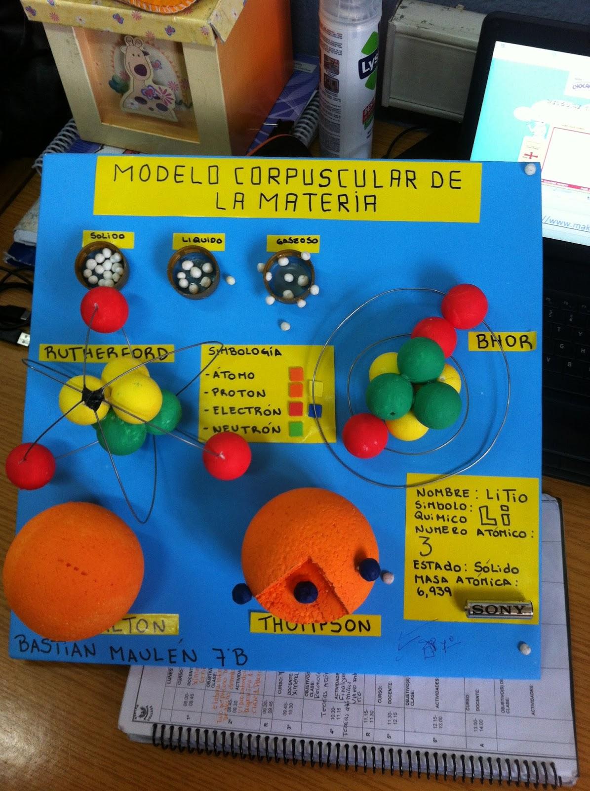 Escritorio De Clases Maqueta De Modelos Atomicos