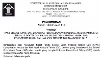 Pengumuman Hasil SKD CPNS Kemenkumham Dokter & S1