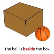 Beside the box
