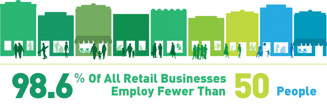 employment united states retail jobs