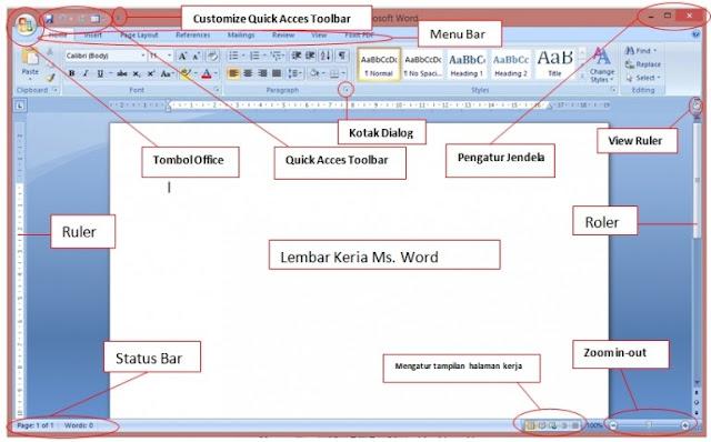 mengenal fungsi bagian dari microsoft word untuk pemula ...