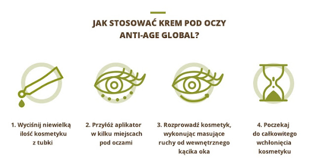 Yves rocher anti age global krem pod oczy