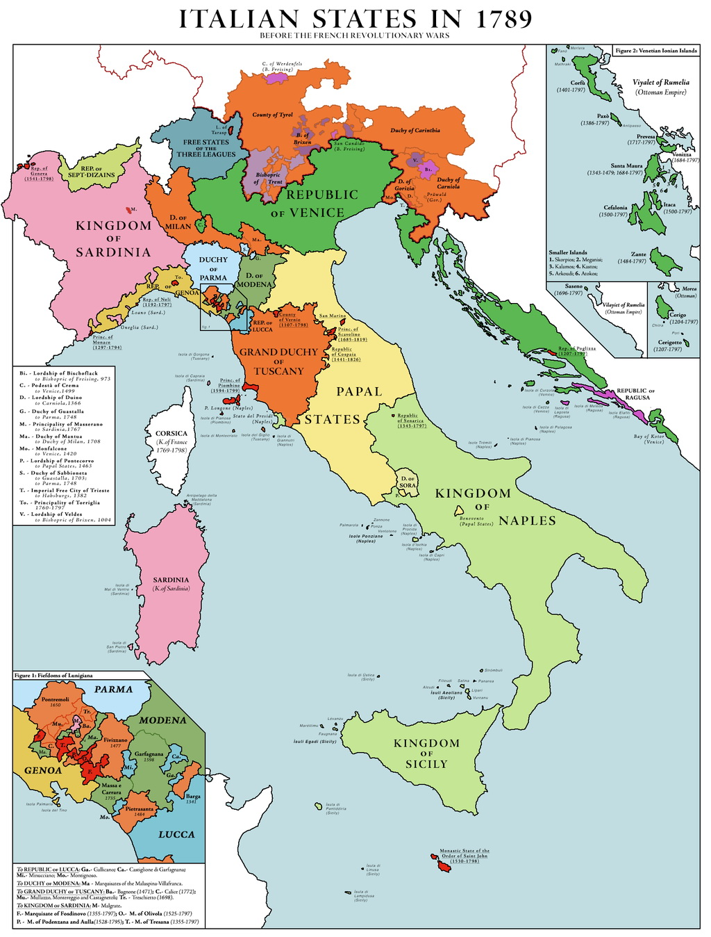 Italian States before the French Revolutionary Wars (1789)
