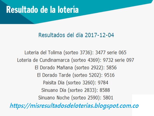 Como jugo la lotería anoche | Resultados diarios de la lotería y el chance | resultados del dia 04-12-2017