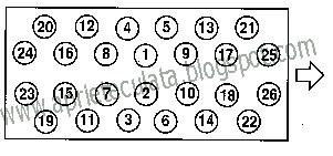 Apriete de Culata: Apriete Culata John Deere 6800