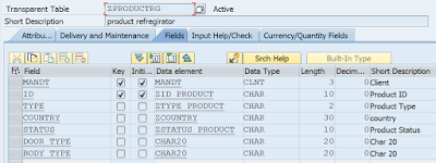 SAP ABAP Development, SAP ABAP CDS