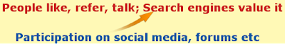 Engage on social media for more traffic, good SEO signals.