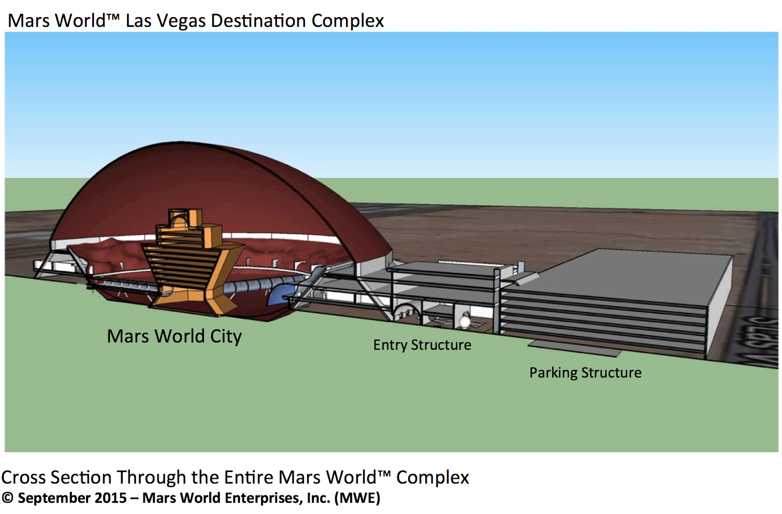 Las Vegas Mars World schematics