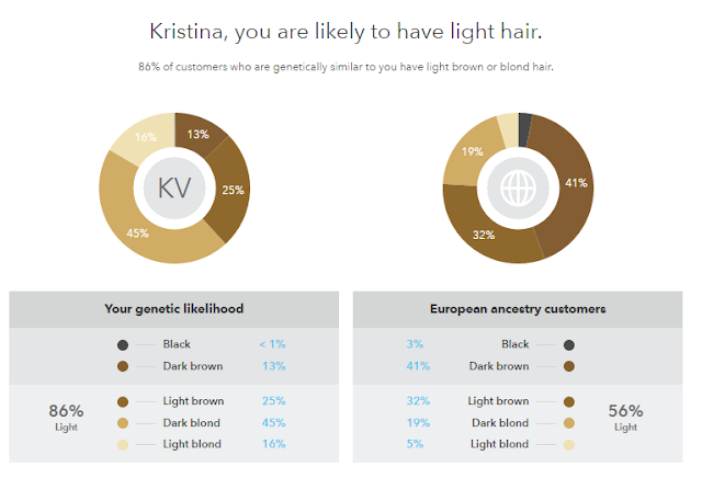 Hair Color Genetic Results - My 23&Me Ancestry Results