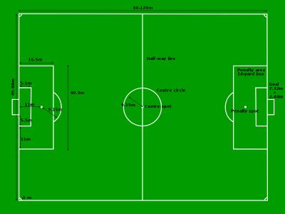 Lapangan Olah Raga Sepak Bola