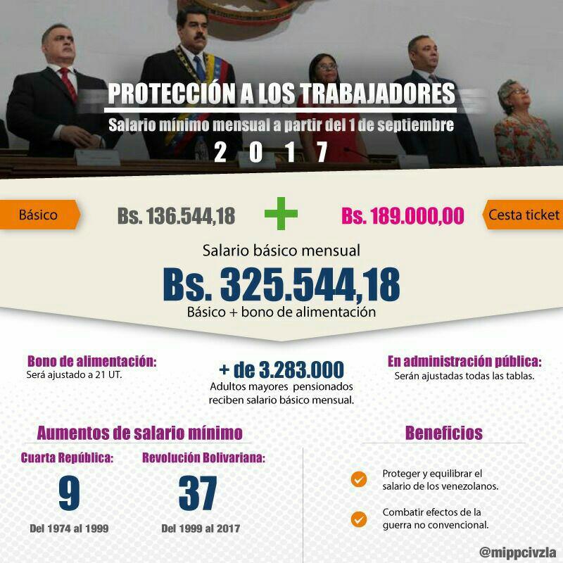 Maduro aumentó salario integral a 325.544 BsF Incluye todo el gremio educación.
