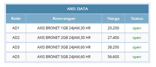 Daftar Harga Paket Internet AXIS Bronet 24 Jam Server MARKET PULSA