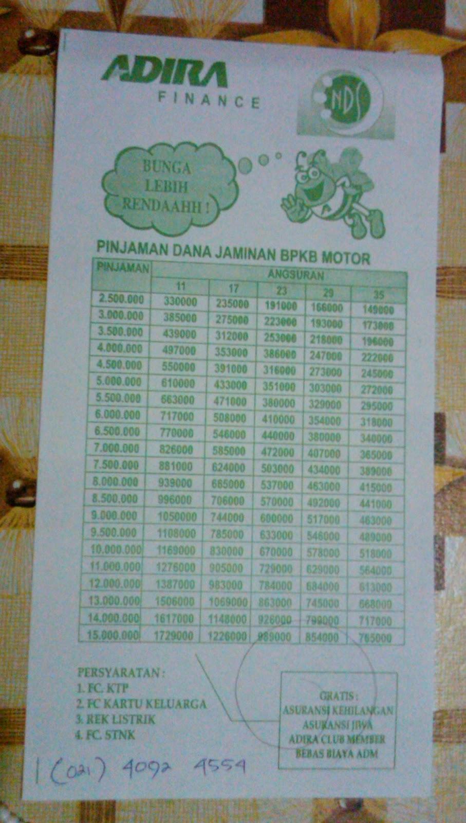 Pinjaman Uang Tunai ADIRA Finance dan PENJUALAN KOMPUTER ...