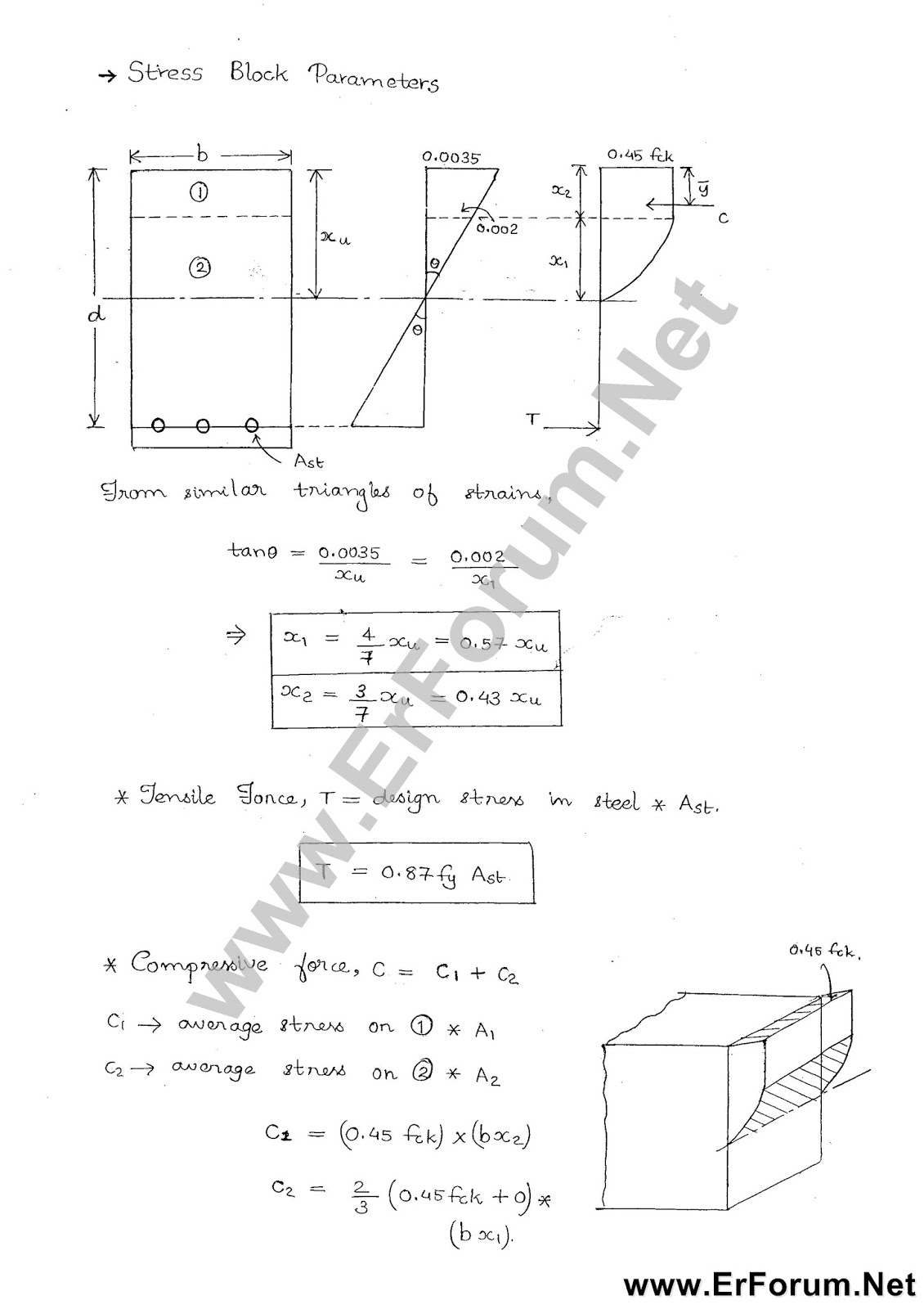 RCC-Notes-5