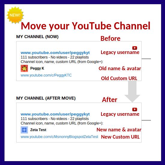Transfer your YouTube channel to a different Google+ Profile