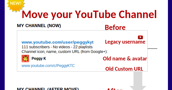 Transfer your YouTube channel to a different Google+ Profile or Page