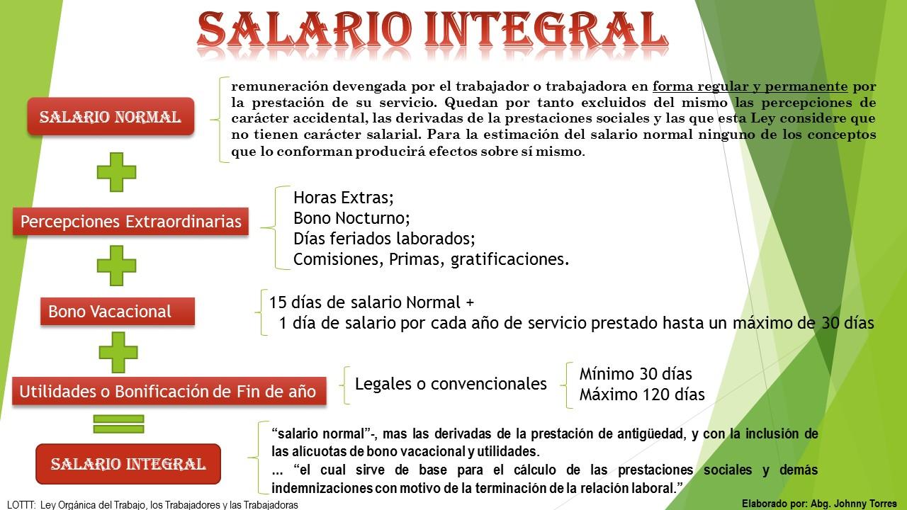 calculo de salario mensual en colombia salario minimo