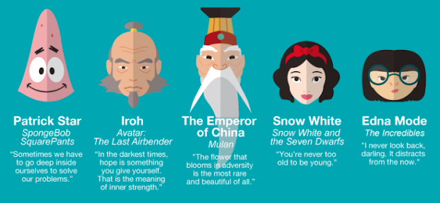Frases celebres de personajes animados