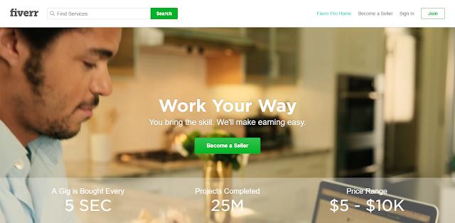 Fiverr : Kerja Online Gampang Penghasilan Lumayan