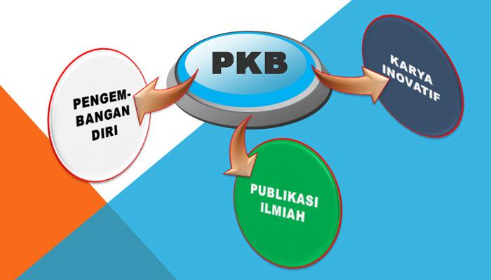 Pengertian, Prinsip PKB Kepala Madrasah Serta Pelaksanaan dan Penilaian