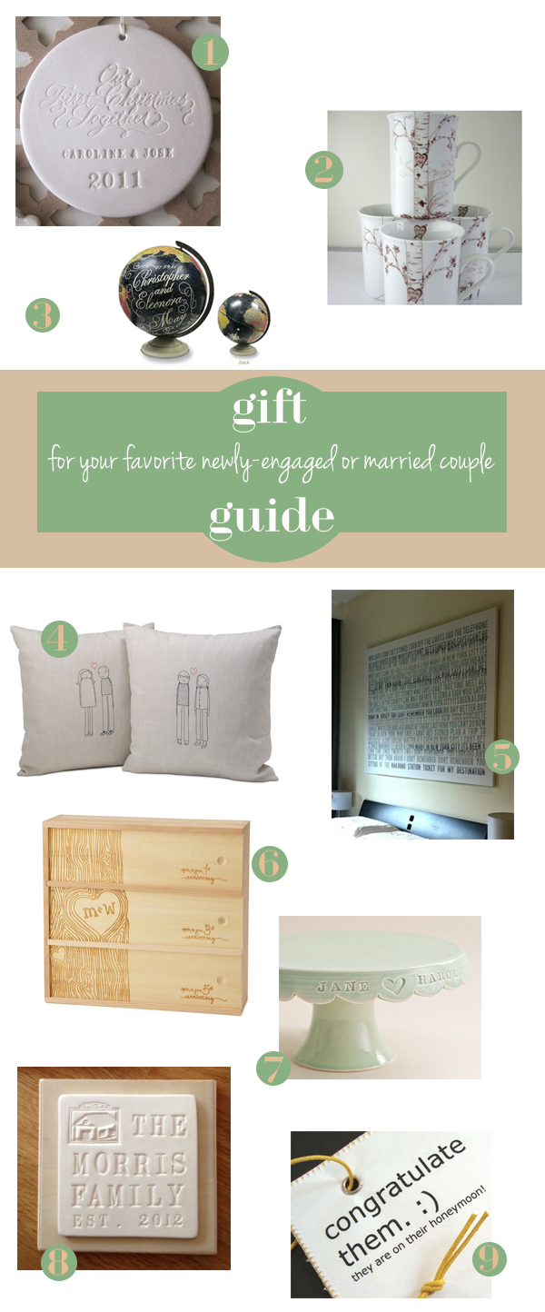 Gift Guide} Holiday Gifts for your Favorite Couple - Oh Lovely Day