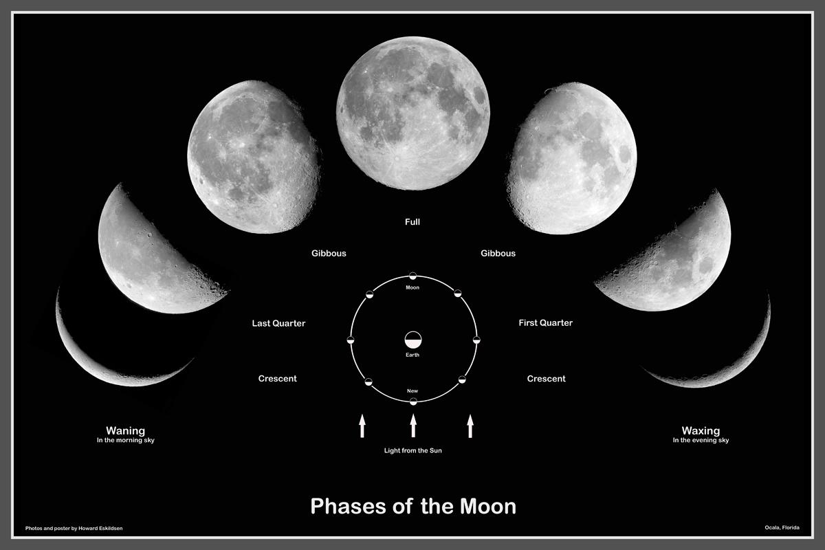 Como Hacer Una Maqueta De Las Fases Lunares