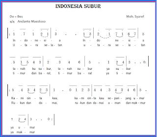 Partitur Lagu Indonesia Subur