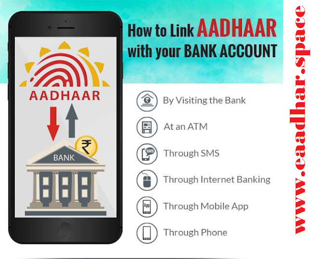 Aadhar Link with Bank Account