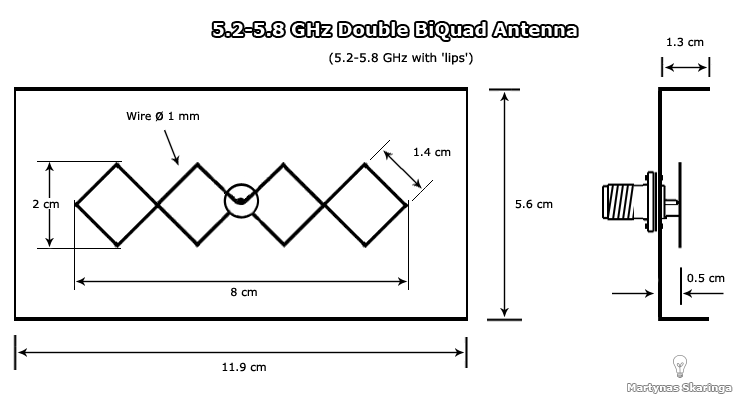 build your own antenna double biquad sector antenna for 5 5 8 ghz rh buildyourownantenna blogspot com wifi long range antenna diagram wifi antenna radiation pattern