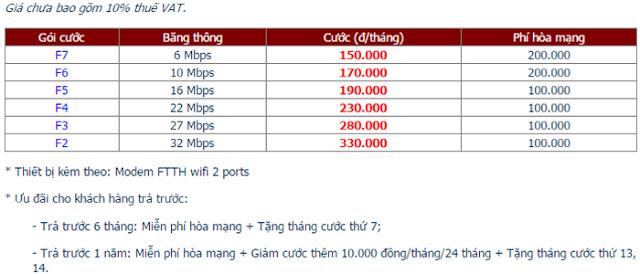 Lắp đặt Internet FPT xã Khánh Bình 1