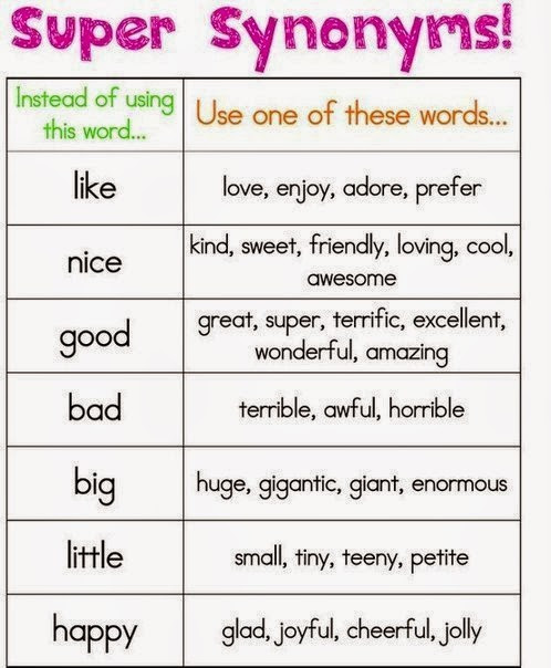 Good words to use in essay