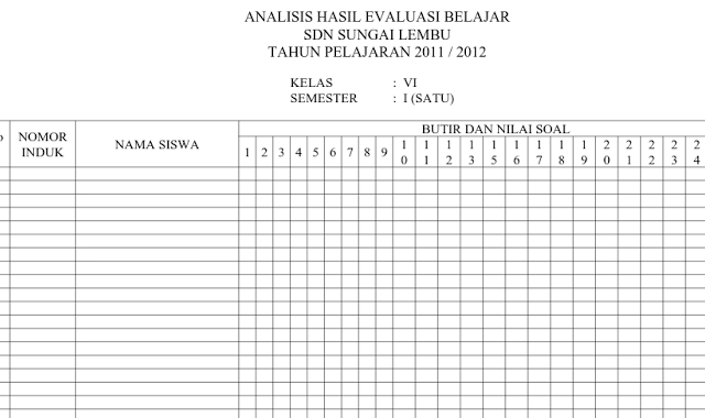 Download Format Analisis Hasil Evaluasi Siswa dengan Microsoft Word