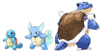 5 Cara Mudah dan Cepat Naik Level Pokémon GO
