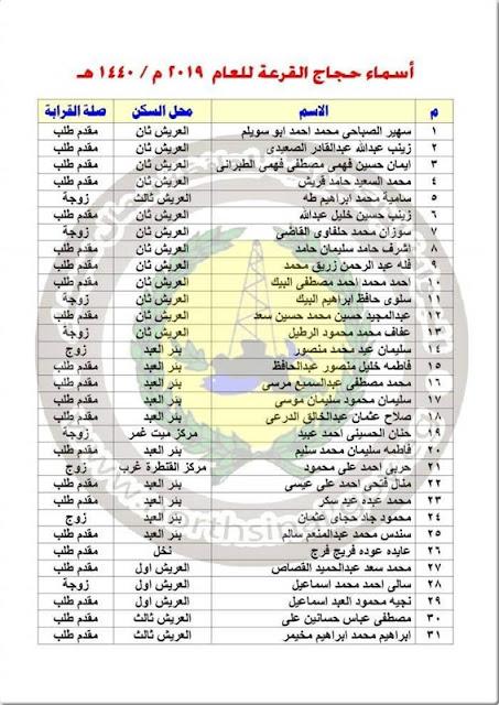 أسماء الفائزين بقرعة الحج في شمال سيناء 2019 كشف كامل بأسماء الفائزين