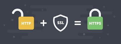 Cara Mengaktifkan HTTPS di Blog Untuk domain TLD