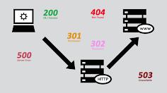 Danh sách mã code status (mã trạng thái HTTP)