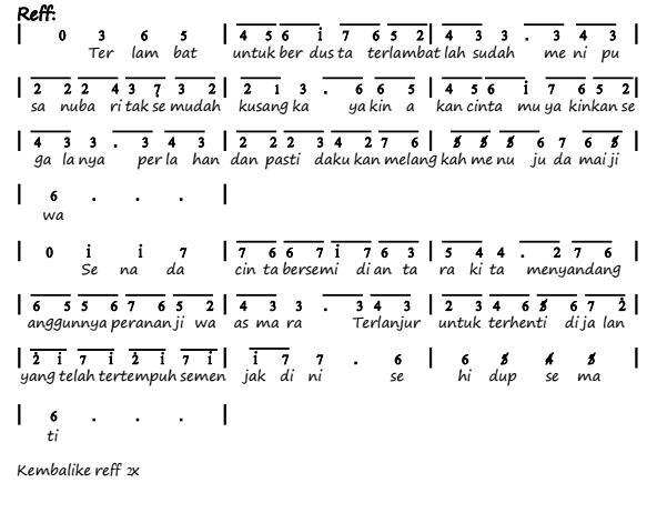 Not Angka Pianika Lagu Sakura - Fariz RM