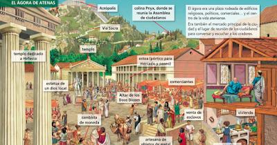 Resultado de imagen para democracia ateniense dibujos