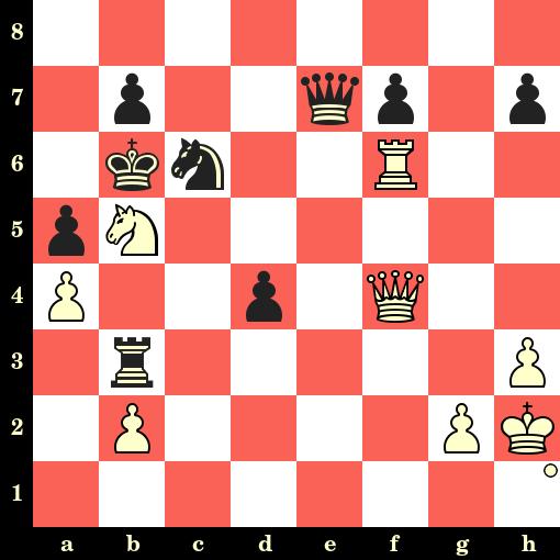 Les Blancs jouent et matent en 4 coups - Rustam Kasimdzhanov vs Evgeny Bareev, Khanty Mansyisk, 2019