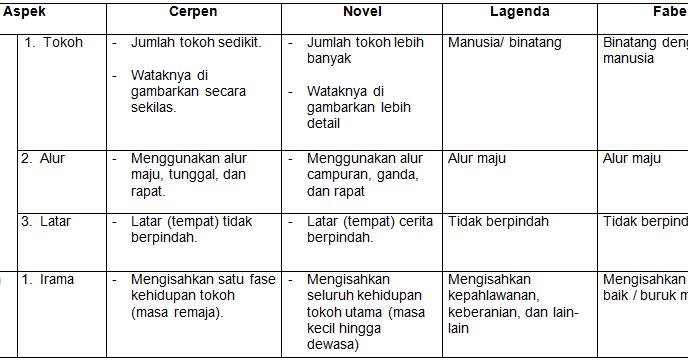 Image Result For Cerita Dongeng Bahasa Inggris Pdf