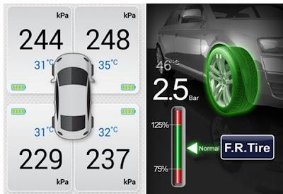 Cảm biến áp suất lốp Fobo Tire