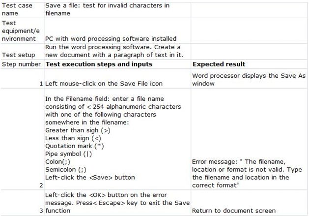 Create ,Read and write a text file