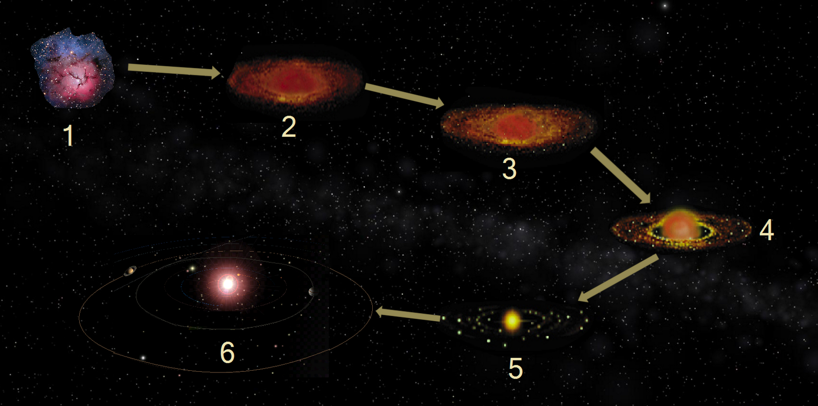 Solar System Formation (page 3) - Pics about space