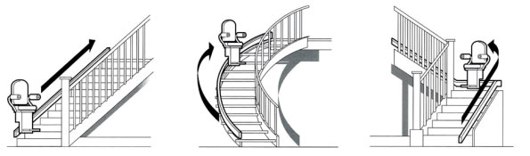 type monte escalier occasion