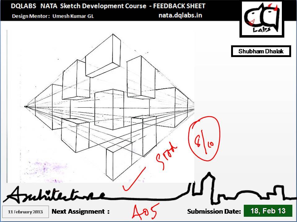 DQLABS Students Work Documentation: Shubham Dhalak, GHAZIABAD
